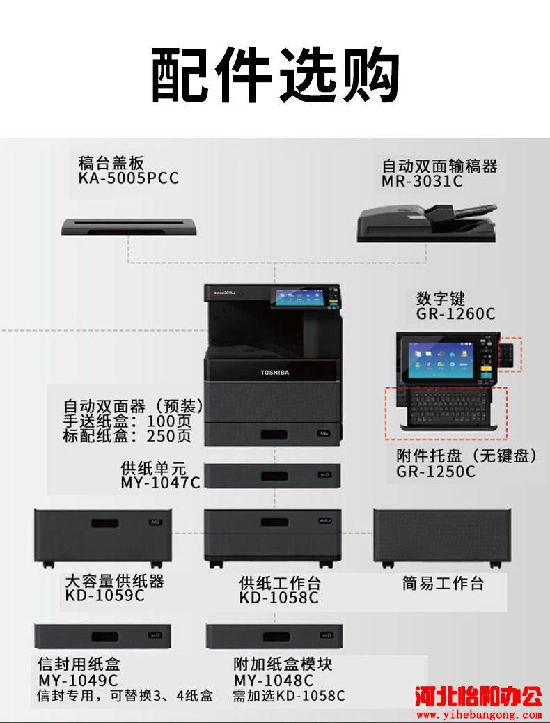 东芝复印机纸盒设置
